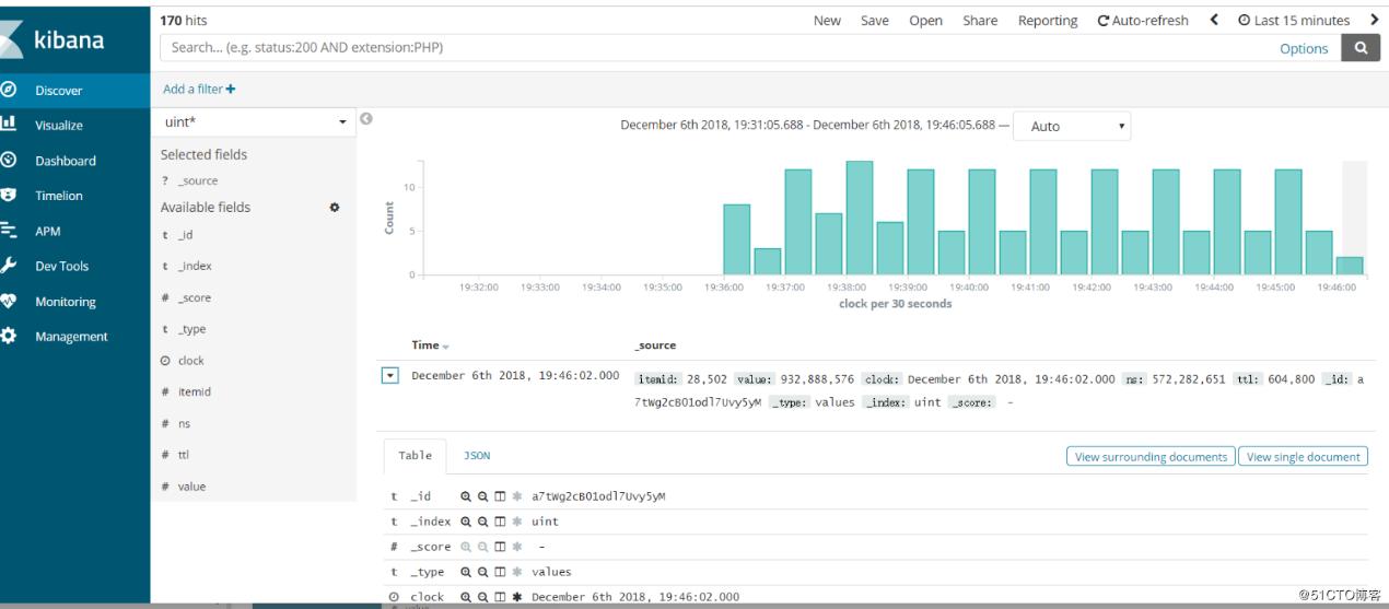 Zabbix4.0历史数据的持久化