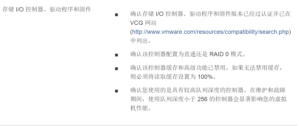 计算机生成了可选文字: 存 储 | ℃ 控 制 器 、 驱 动 程 序 和 固 件 0 0 0 0 确 认 存 储 | ℃ 控 制 器 、 驱 动 程 序 和 固 件 版 本 己 经 过 认 证 并 己 在 VCG 网 站 (http•.//www.vmware.com/resources/compatibility/search php) 中 列 出 。 确 认 该 控 制 器 配 置 为 直 通 还 是 RAID 0 模 式 。 确 认 该 控 制 器 缓 存 和 高 级 功 能 己 禁 用 。 如 果 无 法 禁 用 缓 存 , 则 必 须 将 读 取 缓 存 设 置 为 100 % 。 确 认 您 使 用 的 是 具 有 较 高 队 列 深 度 的 控 制 器 。 在 维 护 和 故 障 期 间 , 使 用 队 列 深 度 小 于 256 的 控 制 器 会 显 著 影 响 您 的 虚 拟 机 性 能 。