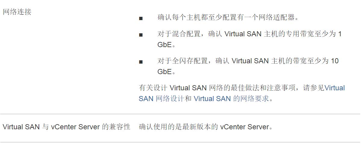 计算机生成了可选文字: 网 络 连 接 Virtual SAN 与 vCenter Server 的 兼 容 性 0 0 0 确 认 每 个 主 机 都 至 少 配 置 有 一 个 网 络 适 配 器 。 对 于 混 合 配 置 , 确 认 Virtual SAN 主 机 的 专 用 带 宽 至 少 为 1 GbE 对 于 全 闪 存 配 置 , 确 认 Virtual SAN 主 机 的 带 宽 至 少 为 10 GbE 有 关 设 计 Virtual SAN 网 络 的 最 佳 做 法 和 注 意 事 项 , 请 参 见 v 眉 ua | SAN 网 络 设 计 和 Virtual SAN 的 网 络 要 求 。 确 认 使 用 的 是 最 新 版 本 的 Centerserver,